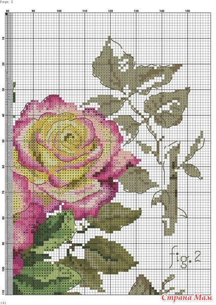 Тэги: Вышивка крестиком, розы,
