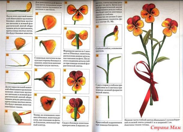 Как сделать цветы из ниток поэтапно для начинающих