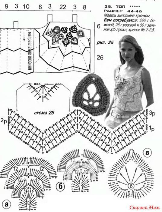 Вязание схемы и модели бесплатно для девочки