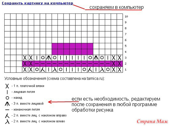 Программа составления схем спицами