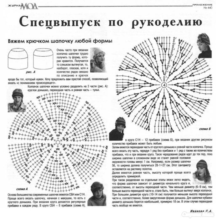 Основы вязания крючком шапки 38