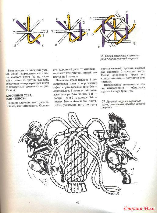 Первые шаги в плетении