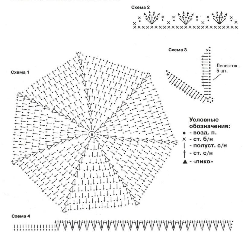 Схемы вязания крючком для шапок 34