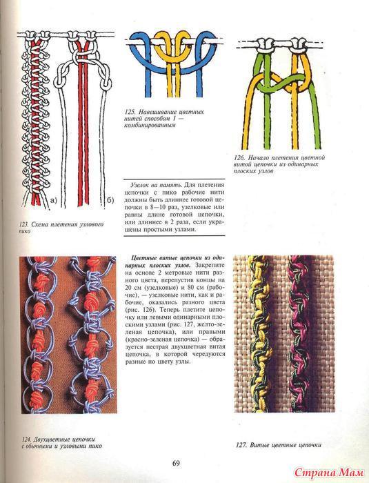 Плетение на коклюшках для начинающих: мастер-класс, схемы 59