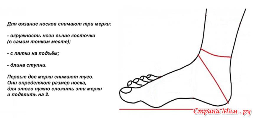 Мерки для вязания носка