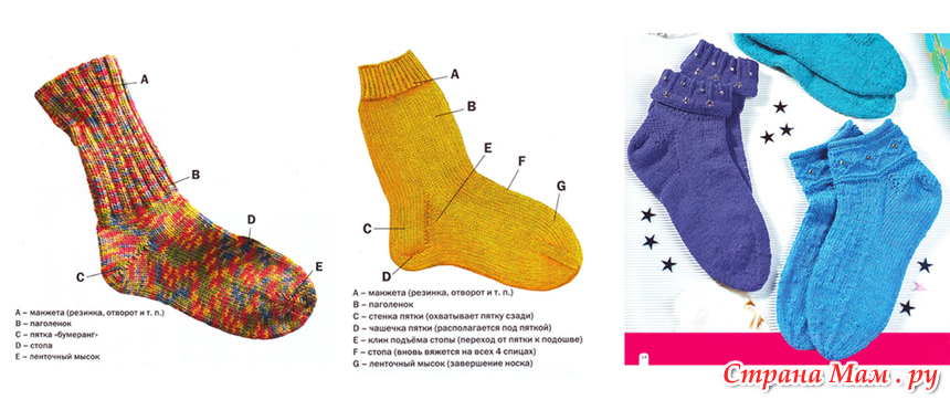Связанные на спицах носки