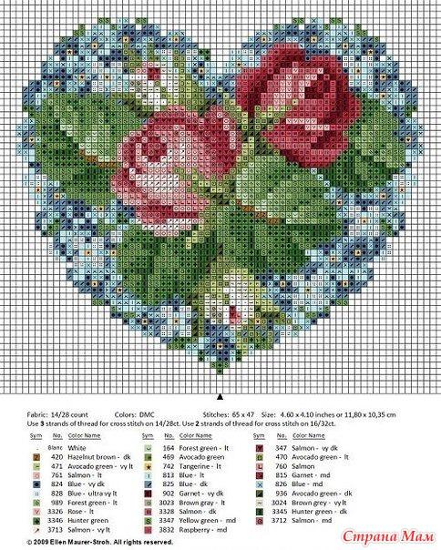 Розы. Вышивка крестиком.