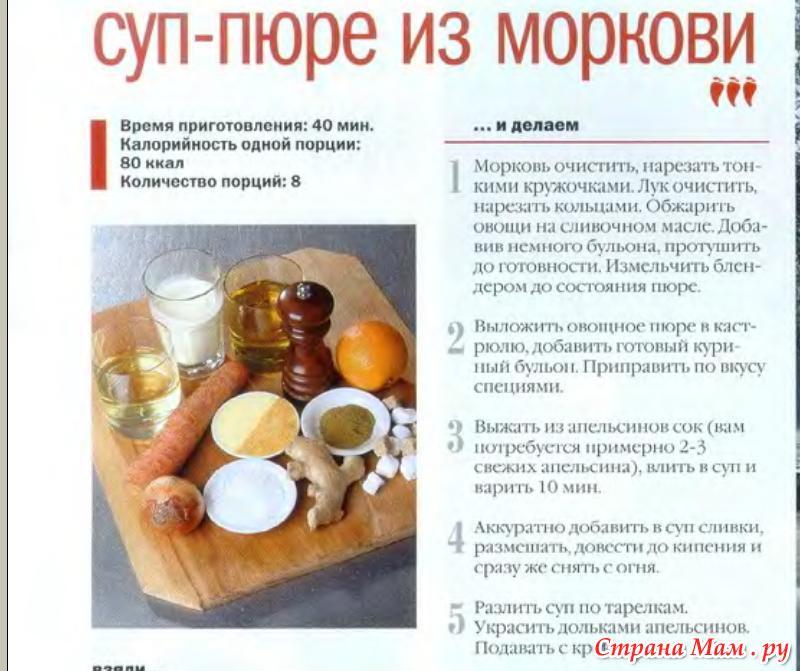 Плов из свинины рецепт пошагово в казане дома