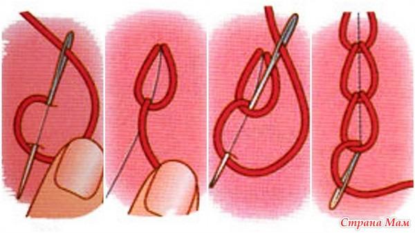 Как делать тамбурный шов