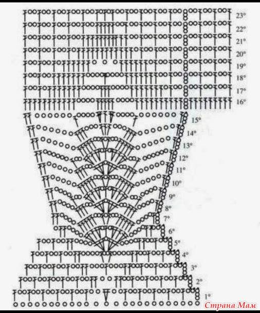 Вязание крючком кофты с круглой кокеткой сверху вниз