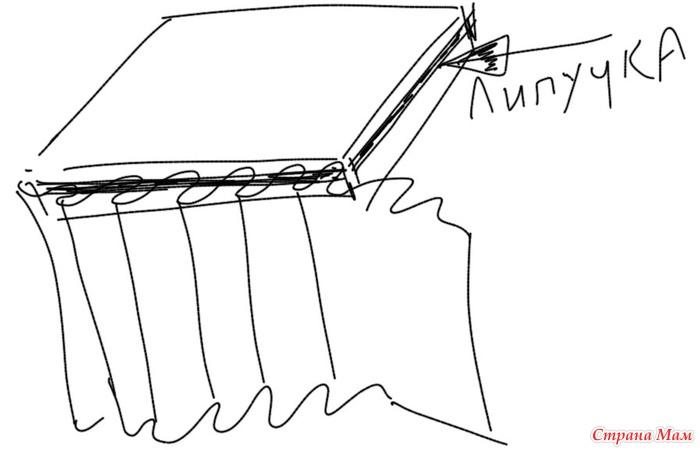 Как сделать фуршетную юбку на стол