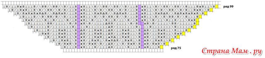 Схема вязания шали екатерина великая 44