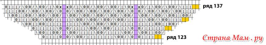 Шаль энгельна с спицами схема и описание для
