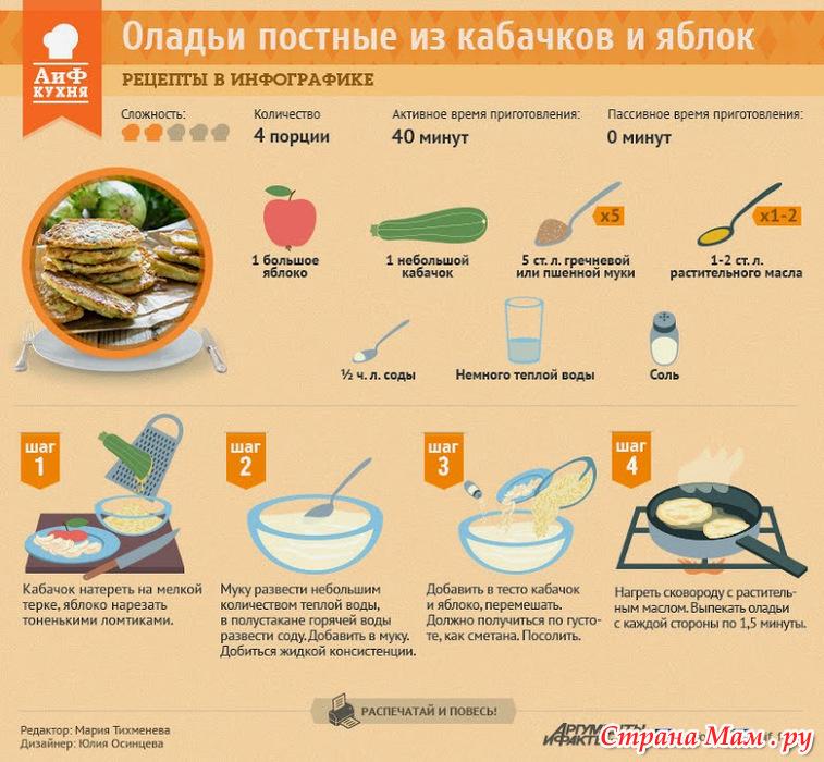 постное салаты рецепты во время поста