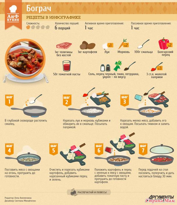 Рецепты второго языка