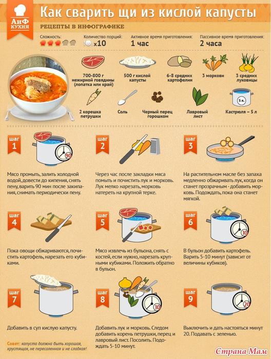 Рецепты как сварить язык