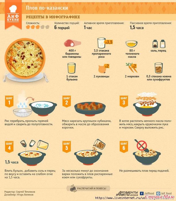 Рецепт пиццы на английском языке и перевод