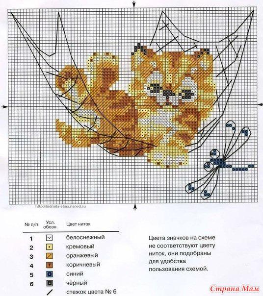 Схемы для вышивки крестом кошки