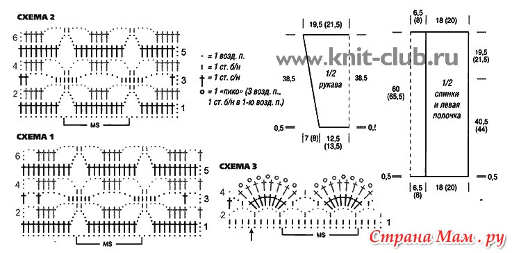 Схемы и описание вязания жакет