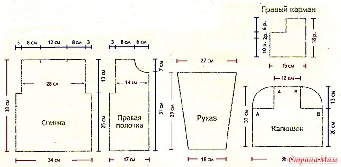 Вязание спицами выкройка кофточки для девочки