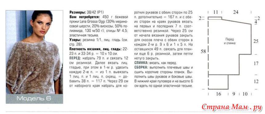 модa джемперa и свитерa 2012-2013