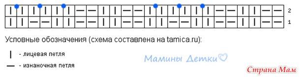 """Комплект шапочка и снуд """"Городские узоры""""))) Он-лайн)))"""
