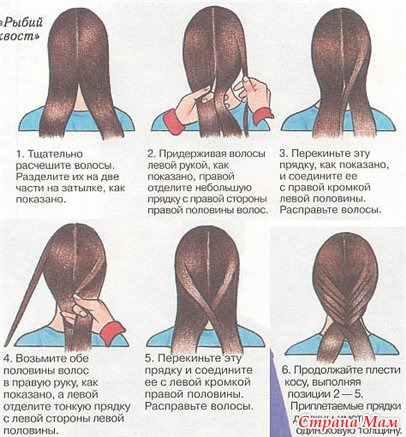Как сделать косу для волос