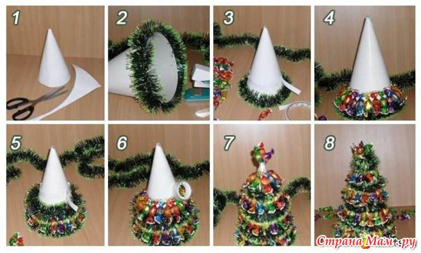 Что сделать своими руками на новый год из бумаги в подарок