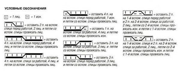 Обозначение петель в схемах вязания