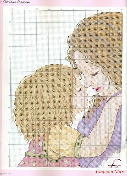 Схема Вышивки Крестом Счастливое Материнство