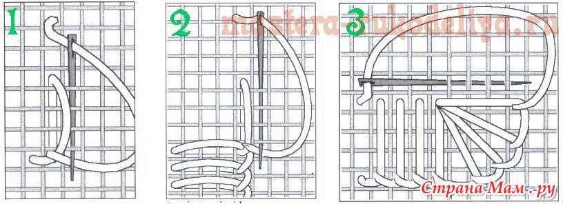 Хардангер: Схема для вышивки