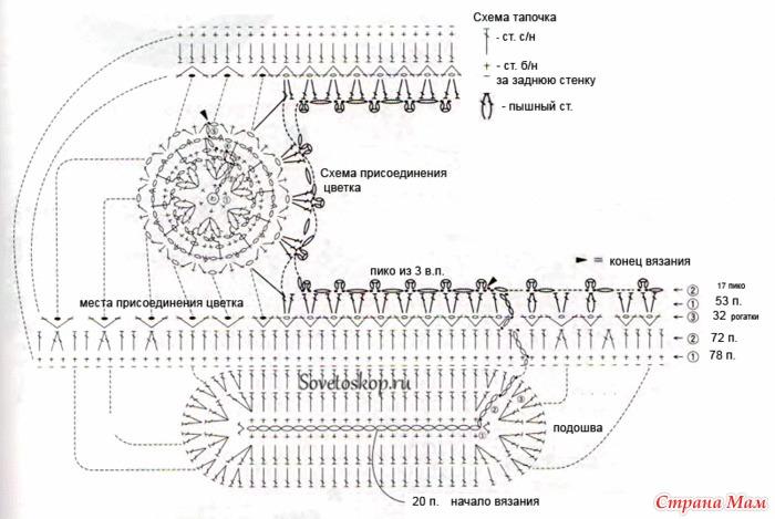 Пошаговое описание вязание тапочек крючком