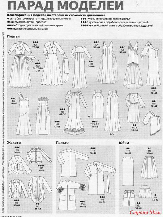 Женская одежда 2009 год