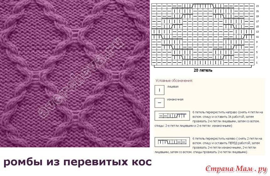 Вязание ромбов спицами с описанием 587