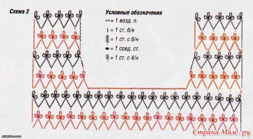 Как вязать сетку тунику