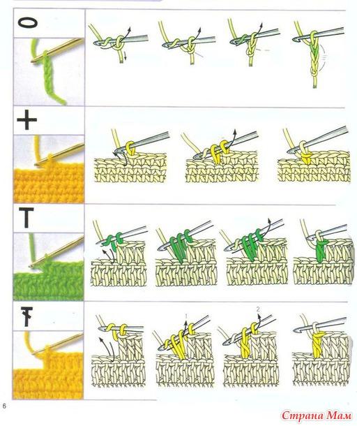 Учебник по вязанию крючком
