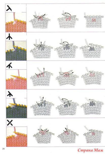Учебник для вязания спицами
