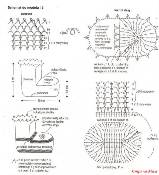 Пинетки кеды крючком схема и описание