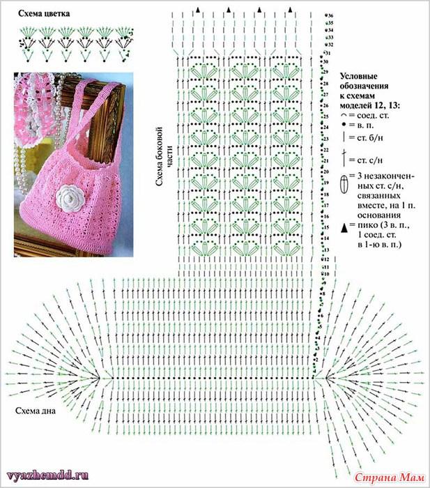 Схемы вязанных детских сумочек
