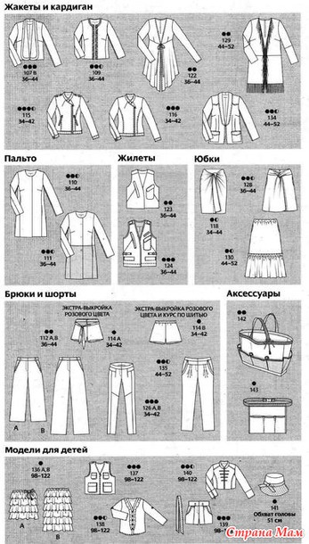 Выкройки одежды бурда для redcafe
