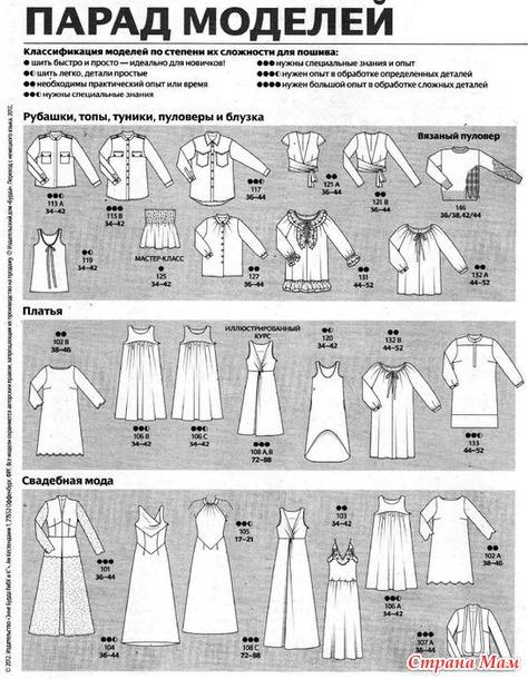 скачать бесплатные выкройки прямое платье