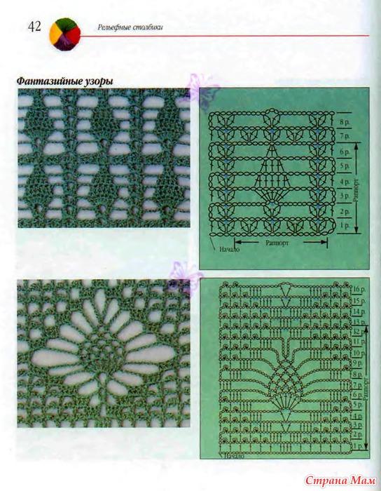 Вязание крючком фантазийный узор схема