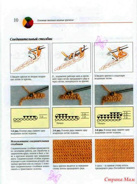 Совершенствуя мастерство. Узоры и техника вязания крючком.