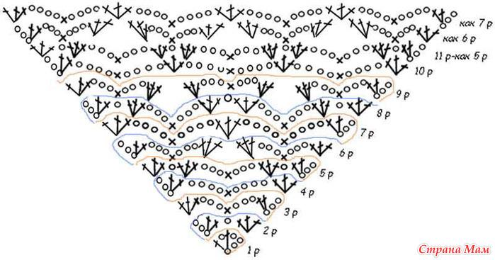 Вязание крючком шаль схемы и для начинающих
