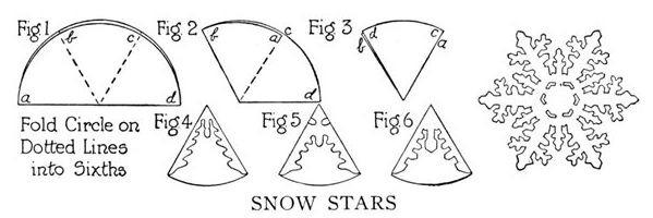 Как сделать снежинки из салфеток схемы