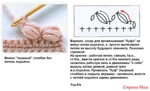 Схема вязания шапки пышными столбиками крючком