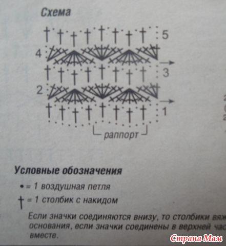Работы Марины Морозовой (со схемами)/