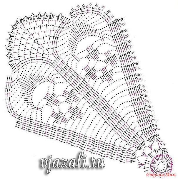 Схемы вязания крючком подола платья