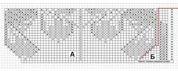Модели для вязания: Шаль Гентиана