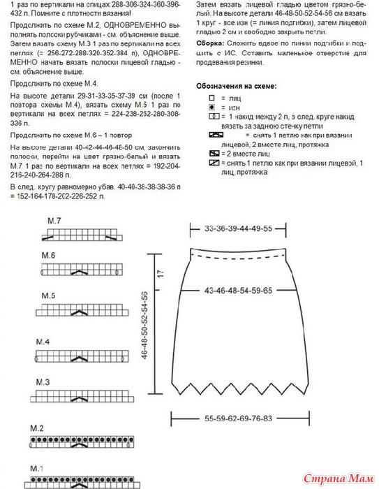 Схемы для вязания детских юбочек спицами